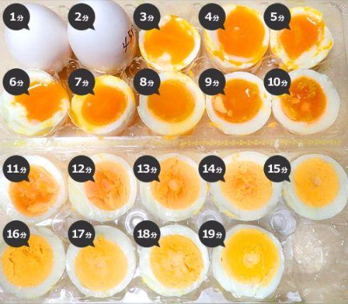 ゆで卵 何分